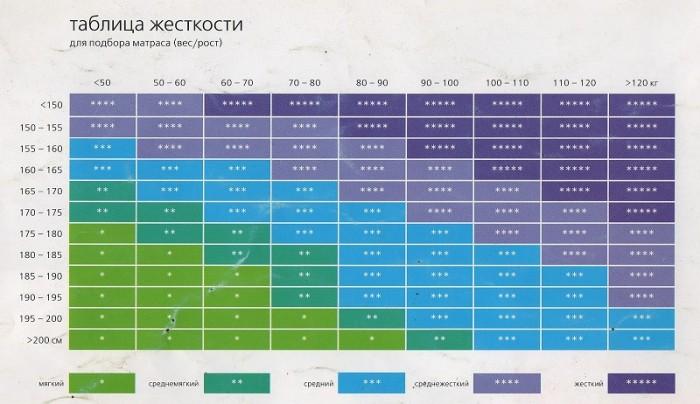 Таблица жескости ВЕГАС 800 пикселей